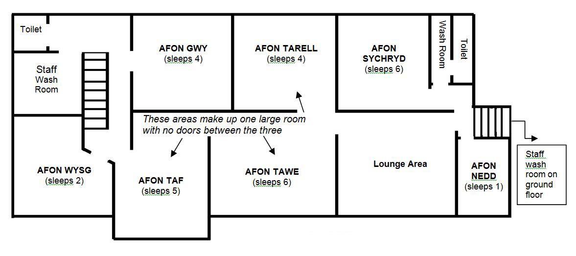 Storey Arms Accommodation